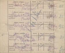 Papiery Emila Zegadłowicza. Recepisy pocztowe (kwity potwierdzające odbiór lub nadanie listu bądź innej przesyłki)